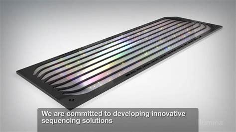 Illumina Flow Cell Patterned Flow Cell Technology Subtitled Illumina