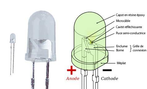 fonctionnement d une oule led 233 clairage basse consommation
