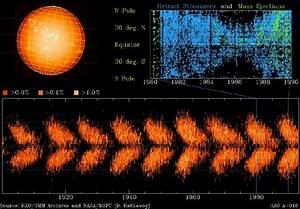 Wiring Diagram Solar
