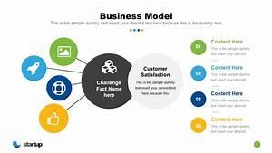 Business Model For Startup Ppt