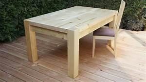 Gartentisch Aus Holz : holzbau konzept projekte ~ Eleganceandgraceweddings.com Haus und Dekorationen