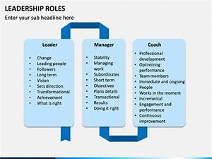 Leadership Roles Powerpoint Template