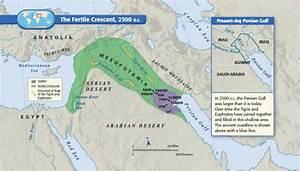 River Valley Civilizations - 6th Grade Social Studies
