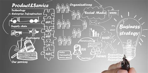 Grow Your Business With A Growth Business Plan 2 Growth Plan Small Business Enterprise Centre