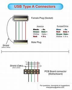 Favorite Usb Male Wiring Diagram Usb Wiring Diagrams Yirenlu Me Fine Diagram - Blurts Me