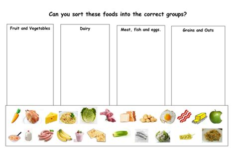 sorting foods  groups  atkinson teaching resources