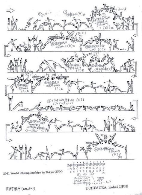 usag level 4 floor routine 2015 tutorial kohei uchimura floor routine twist