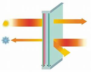 Isoler Fenetre Simple Vitrage : comparaison fen tre double vitrage vs fen tre simple vitrage ~ Zukunftsfamilie.com Idées de Décoration