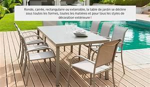 Table Ronde Exterieure : table de jardin ronde carr e ou rectangle hesp ride grand choix ~ Teatrodelosmanantiales.com Idées de Décoration