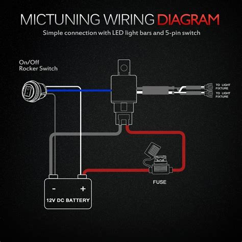 Mictuning Gauge Led Light Bar Wiring Harness