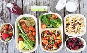 Похудеть питание на неделю