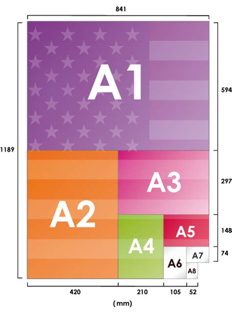 paper size  aa     understand