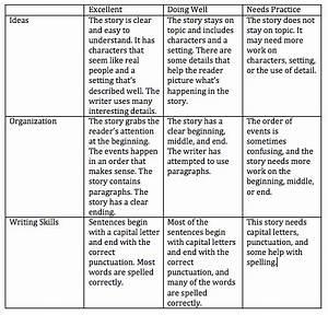 creative writing dyslexia