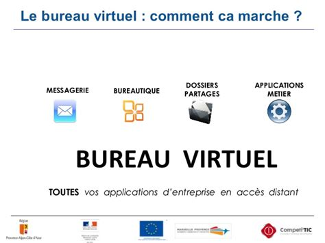 bureau virtuel cms competitic bureau virtuel acessible en mobilite numerique