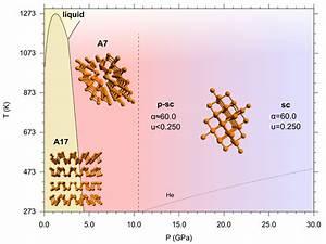 Interlayer Bond Formation In Black Phosphorus At High Pressure