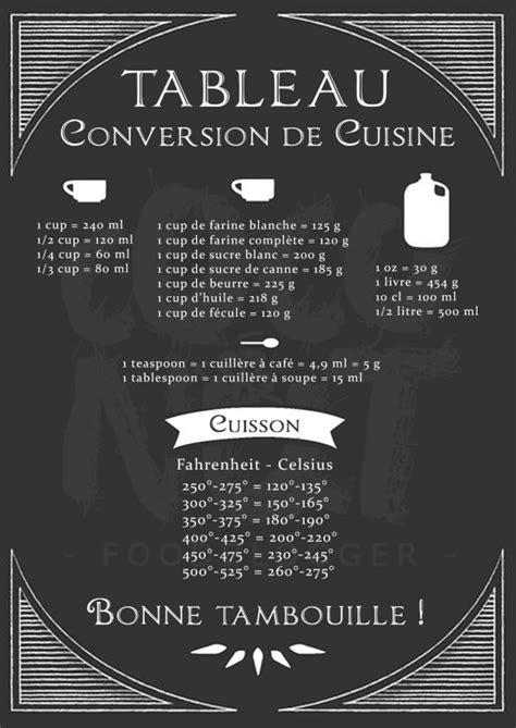 tableau de conversion pour la cuisine faq coconut cuisine foodisterie home made