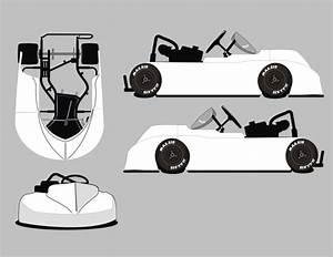 Gkg Flat Kart Template