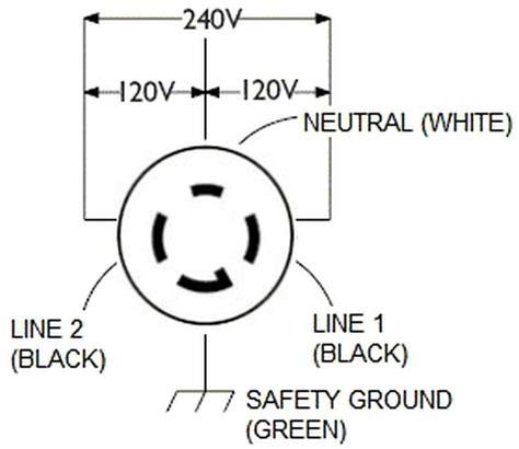plug wiring diagram  wiring diagram