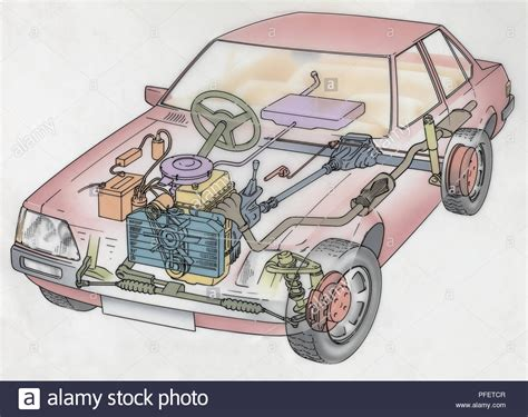 Car Engine Diagram Stock Photos