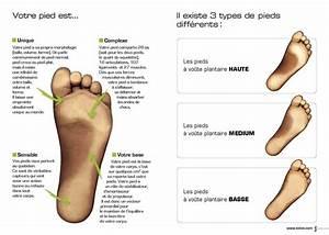 Crampes Au Pied : pourquoi mettre une semelle dans votre chaussure de ski ~ Medecine-chirurgie-esthetiques.com Avis de Voitures