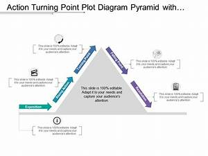 Action Turning Point Plot Diagram Pyramid With Arrow