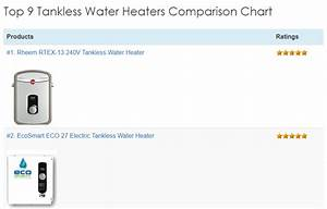 Top 9 Best Tankless Water Heater Reviews 2020