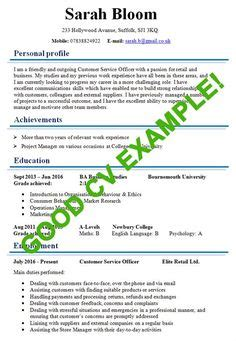 How To Write Curriculum Vitae Exles by Resume Format Sle Cv Format Cv Resume Application