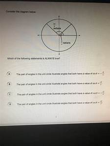 Solved  Consider The Diagram Below  Which Of The Following