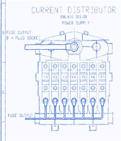 2011 Jeep Comp Fuse Diagram by Porsche Panamera 2011 Fuse Box Block Circuit Breaker