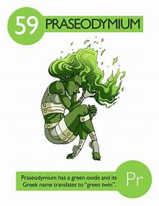 Praseodymium - ThingLink