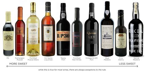 what is port wine wine folly