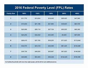 2018 Federal Poverty Level Chart Pdf One Tip That Can Help South Carolina Residents Save Big On