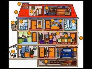 Piece De La Maison En Anglais : la maison youtube ~ Preciouscoupons.com Idées de Décoration