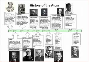 Home - Chemistry11 Atomic Structure