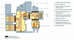 Gas Insulated Vs Air Insulated Substations