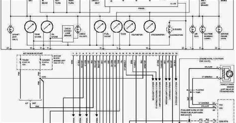 free download parts manuals 1997 chevrolet express 1500 parking system wiring diagrams and free manual ebooks 1997 chevrolet pickup c1500 instrument cluster wiring