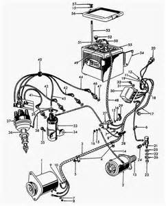 similiar as tractor wiring diagram keywords wiring diagram mahindra tractor starter wiring diagram tractor wiring