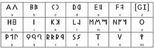 Old Italic alphabets and languages