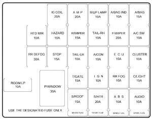 Hyundai Tiburon Fuse Box Diagram Auto Genius