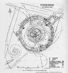 Hiddenarchitecture   U201cfloor Plan Of Stonehenge As It Is Now