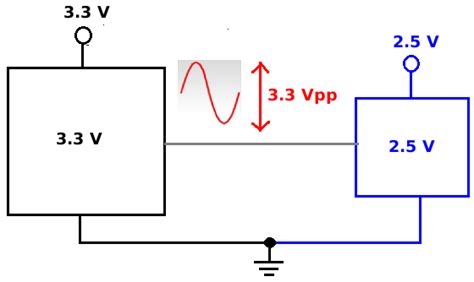 Connecting Analog Power Domains The Same Chip Ics