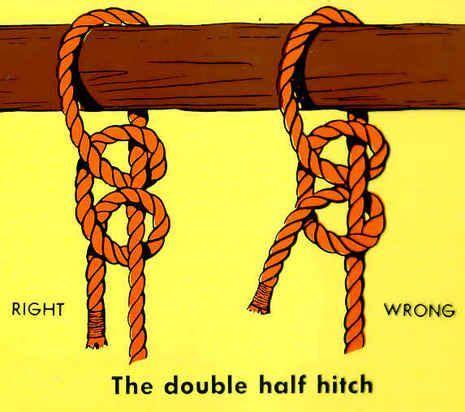 AVCANADA • View topic - Knots   Free macrame patterns ...