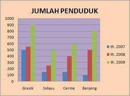 materials statistika sma