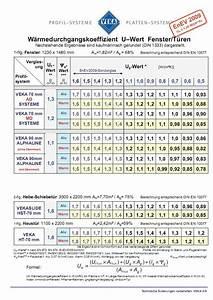 U Wert Tabelle Baustoffe : veka w rmedurchgangskoeffizient u wert tabelle ~ Frokenaadalensverden.com Haus und Dekorationen