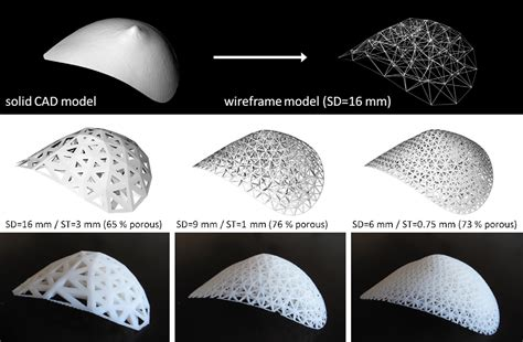 design for additive manufacturing can 3d printing mark a turning point in tissue engineering
