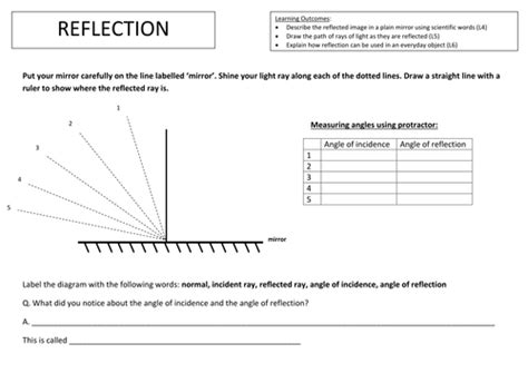 reflection by salreid teaching resources tes