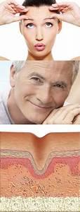 Чем заменить крем от морщин