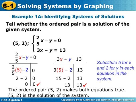 A1, 6 1, Solving Systems By Graphing (rev. Graphic Design Major Description. Diarrhea In The Morning Sinaloa Middle School. Million Dollar Liability Insurance. Quickbooks Data Services Newspaper Web Design. How To Treat Croup Cough Irs Tax Liens Search. Free Web Meeting Software Skymiles Card Delta. Minnesota Alcohol Treatment Loans For Debts. Social Networking Platform Nea Personal Loan