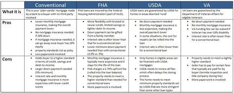 Consumer Loans Powerpoint Presentation