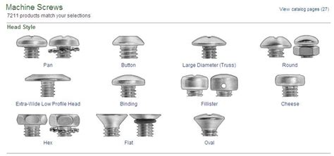 Screw Lengths For Threaded Inserts